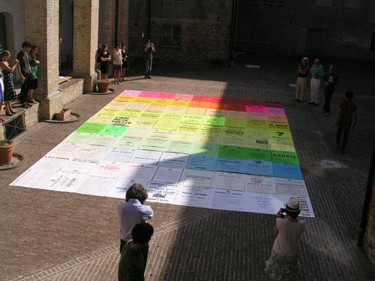 exhibition gradient